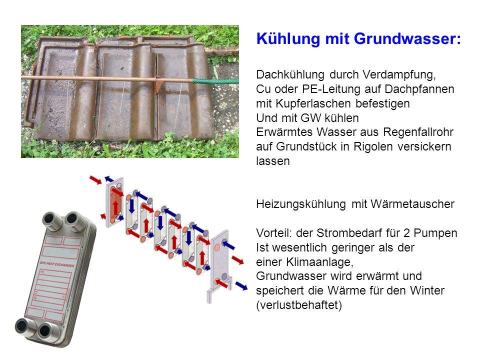 Kühlung mit Grundwasser: