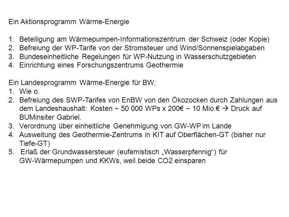 Ein Aktionsprogramm Wärme-Energie