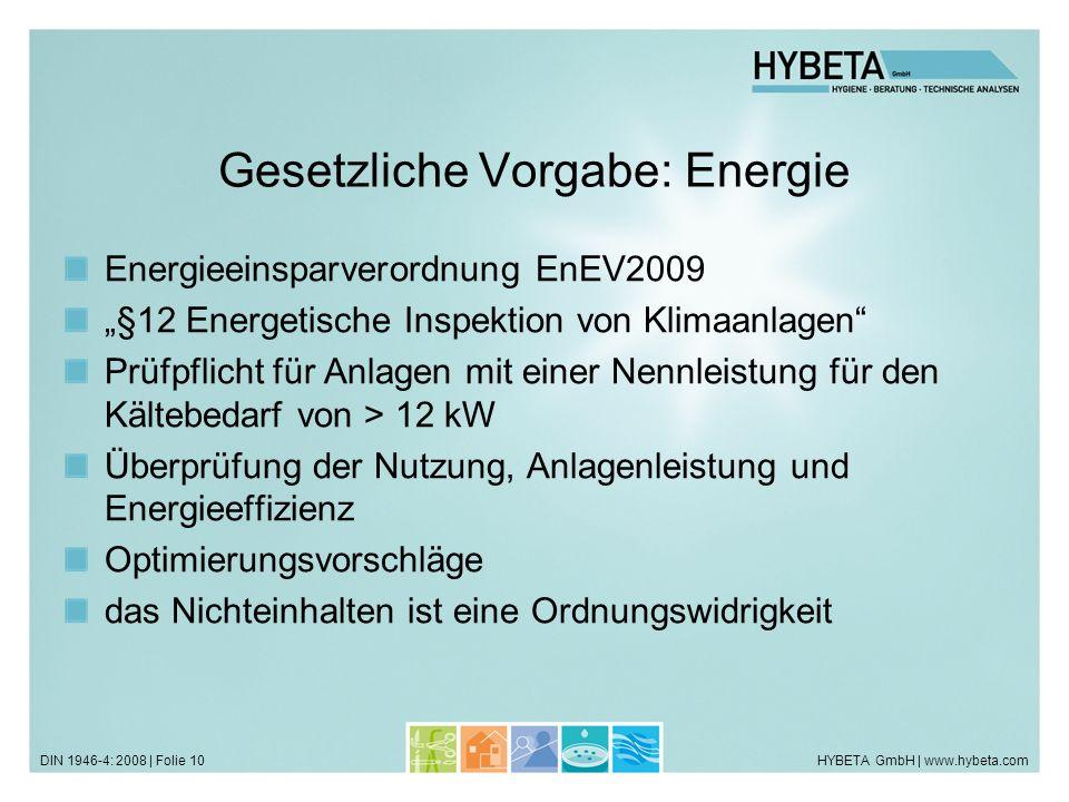 Gesetzliche Vorgabe: Energie