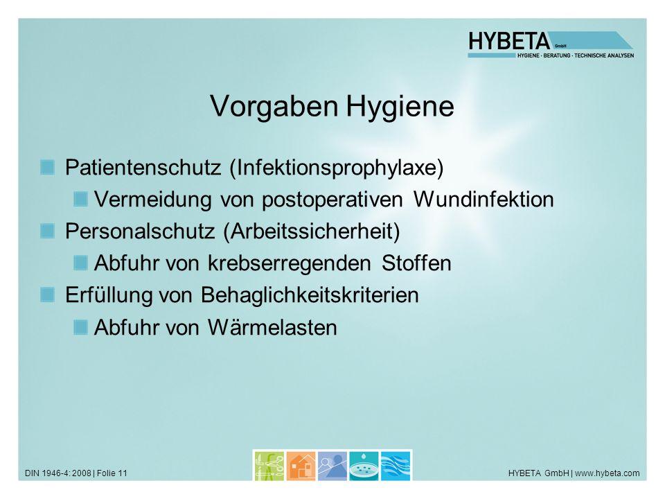 Vorgaben Hygiene Patientenschutz (Infektionsprophylaxe)