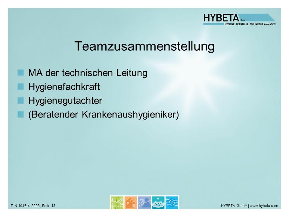 Teamzusammenstellung