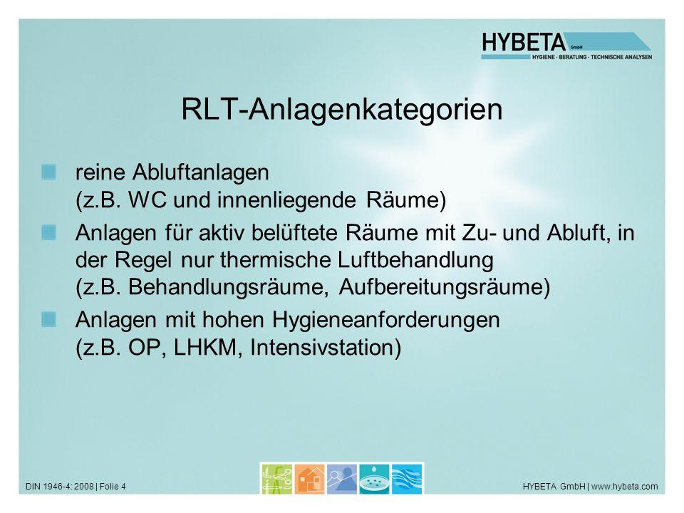 RLT-Anlagenkategorien