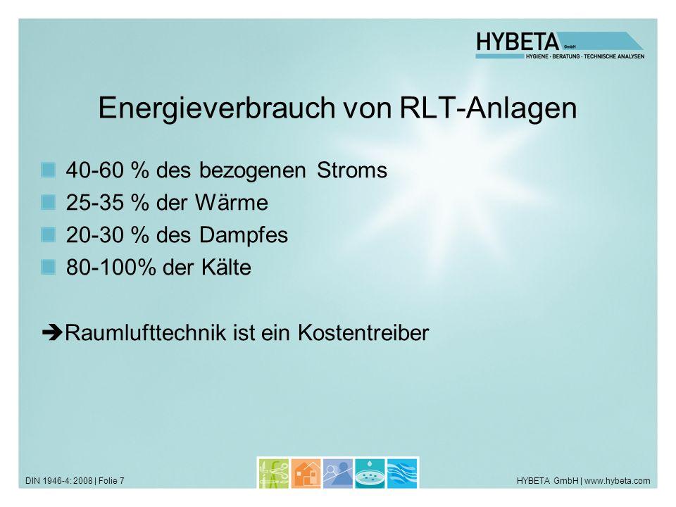 Energieverbrauch von RLT-Anlagen