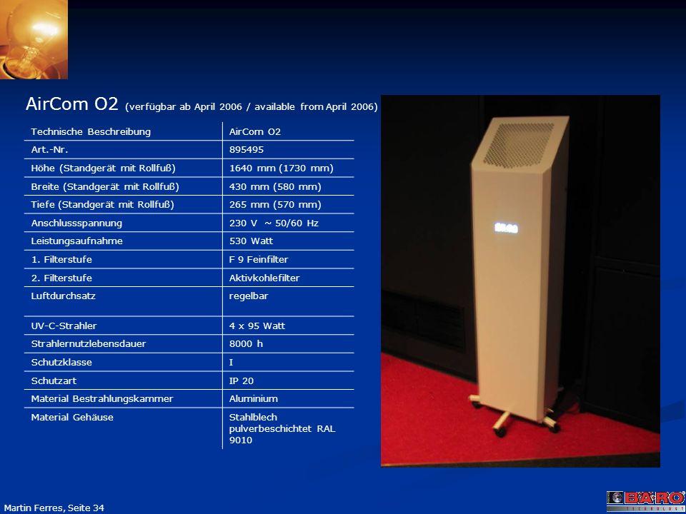 AirCom O2 (verfügbar ab April 2006 / available from April 2006)