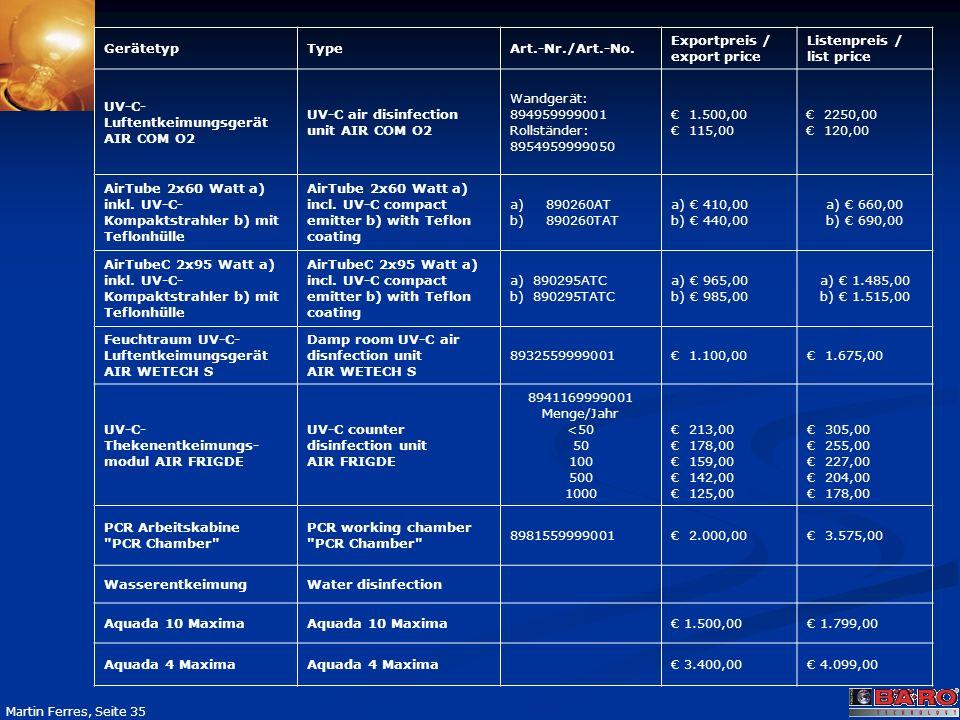 Gerätetyp Type. Art.-Nr./Art.-No. Exportpreis / export price. Listenpreis / list price. UV-C-Luftentkeimungsgerät AIR COM O2.