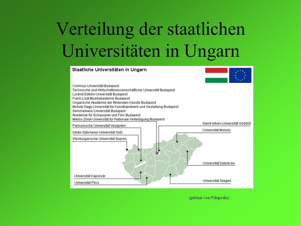 Verteilung der staatlichen Universitäten in Ungarn