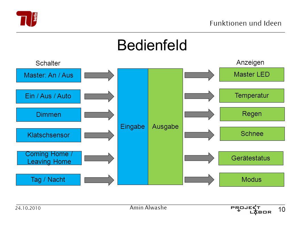 Bedienfeld Schalter Anzeigen Master: An / Aus Eingabe Ausgabe