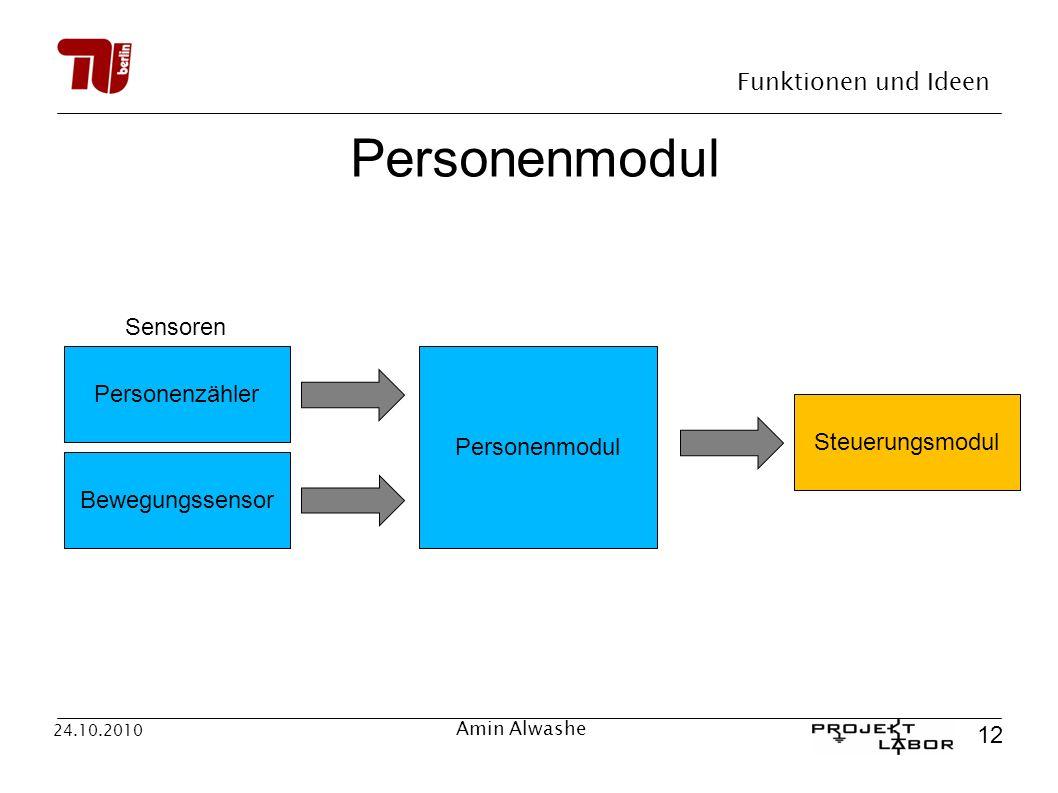Personenmodul Sensoren Personenzähler Personenmodul Steuerungsmodul