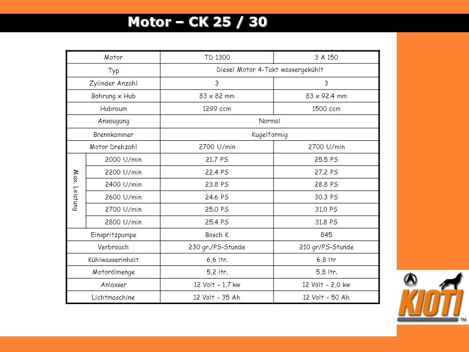 Diesel Motor 4-Takt wassergekühlt