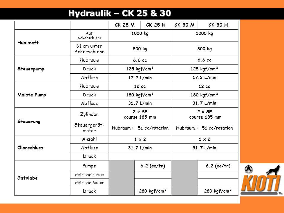 Hydraulik – CK 25 & 30 CK 25 M CK 25 H CK 30 M CK 30 H Hubkraft
