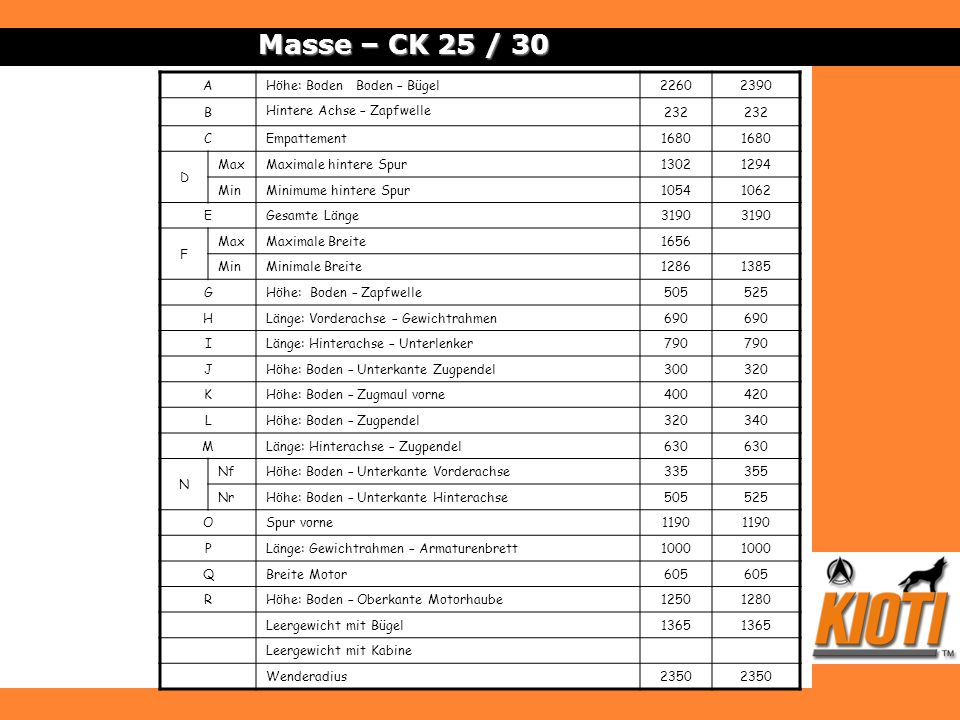 Masse – CK 25 / 30 A Höhe: Boden Boden – Bügel 2260 2390 B