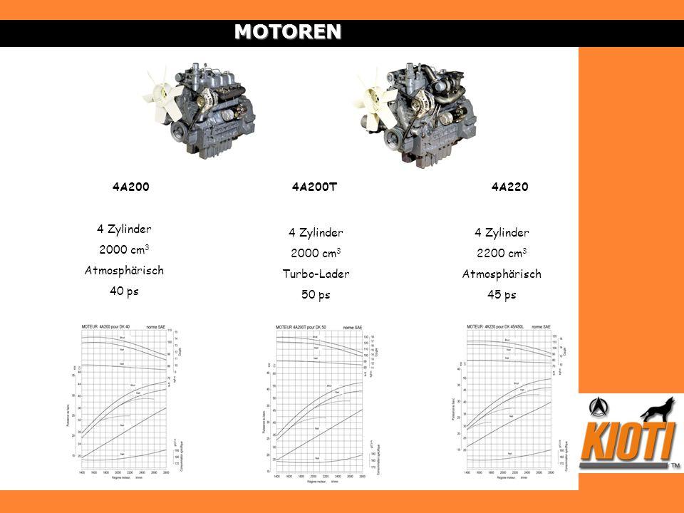 MOTOREN 4A200 4A200T 4A220 4 Zylinder 2000 cm3 Atmosphärisch 40 ps
