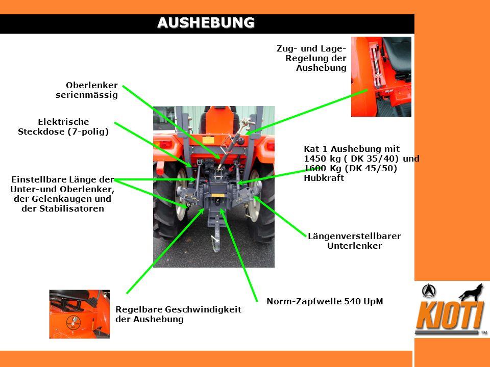 AUSHEBUNG Zug- und Lage-Regelung der Aushebung Oberlenker serienmässig