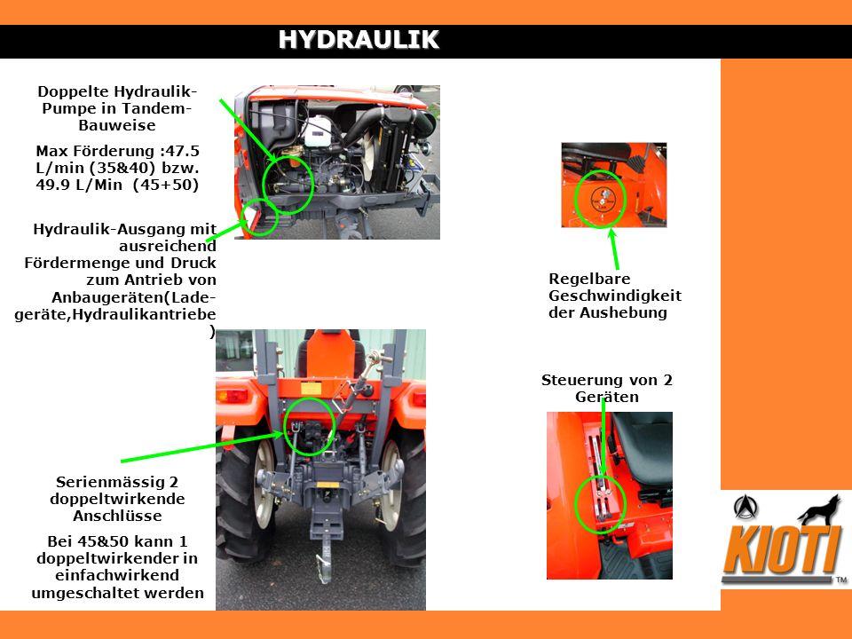 HYDRAULIK Doppelte Hydraulik-Pumpe in Tandem-Bauweise