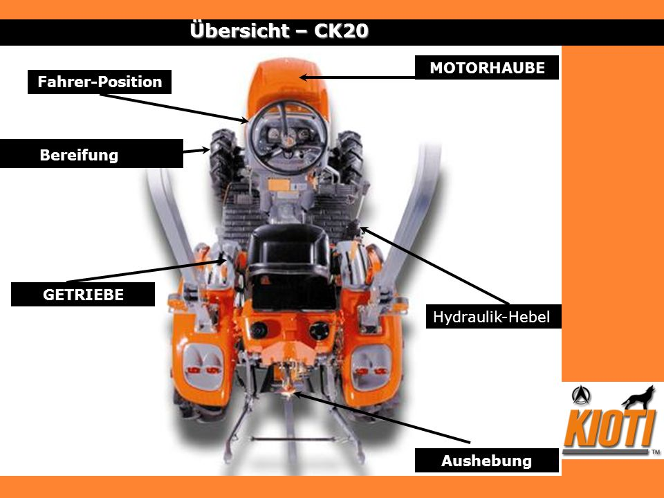 Übersicht – CK20 Bereifung MOTORHAUBE Fahrer-Position GETRIEBE