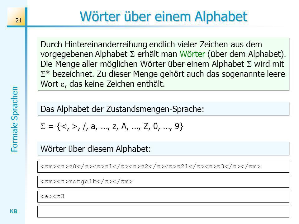 Wörter über einem Alphabet