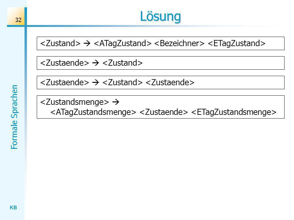 Lösung <Zustand>  <ATagZustand> <Bezeichner> <ETagZustand> <Zustaende>  <Zustand> <Zustaende>  <Zustand> <Zustaende>