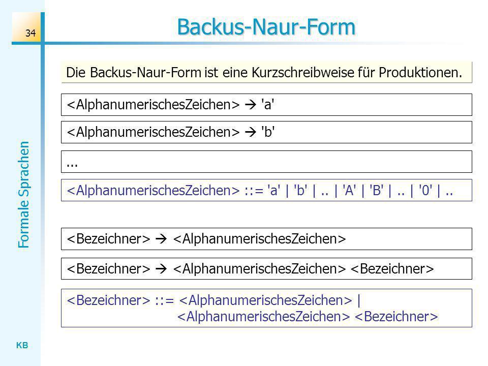 Backus-Naur-Form Die Backus-Naur-Form ist eine Kurzschreibweise für Produktionen. <AlphanumerischesZeichen>  a