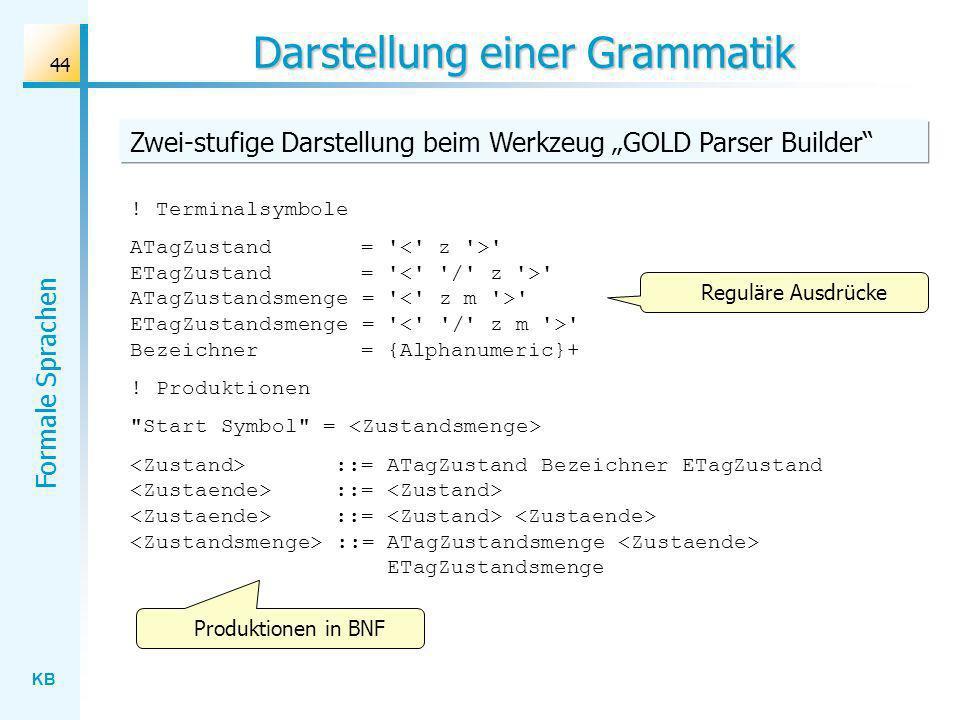 Darstellung einer Grammatik