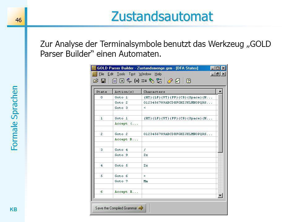 """Zustandsautomat Zur Analyse der Terminalsymbole benutzt das Werkzeug """"GOLD Parser Builder einen Automaten."""