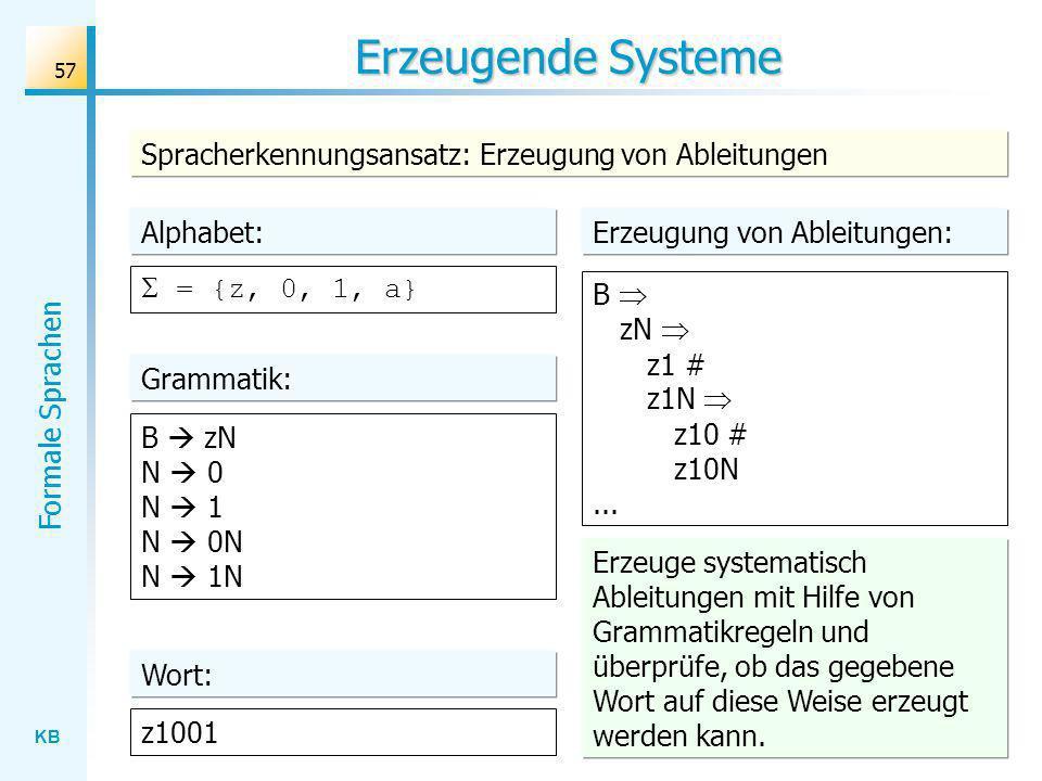 Erzeugende Systeme Spracherkennungsansatz: Erzeugung von Ableitungen