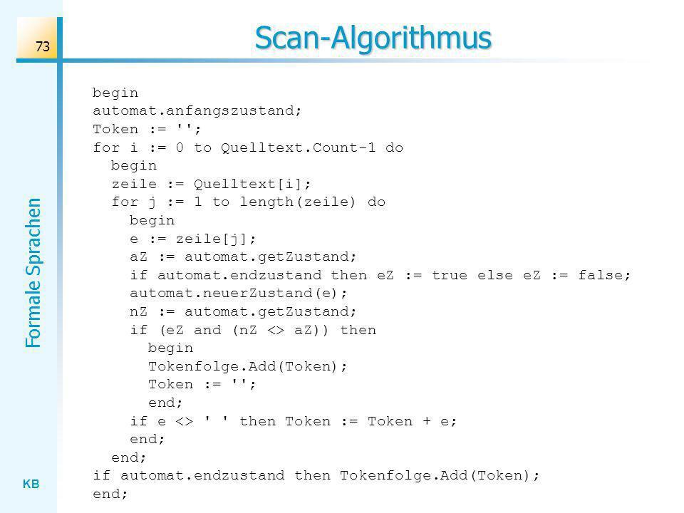 Scan-Algorithmus