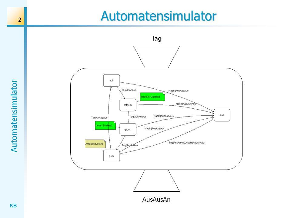 Automatensimulator Tag AusAusAn
