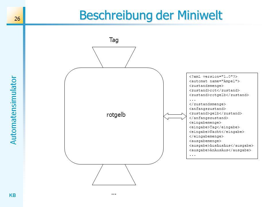 Beschreibung der Miniwelt