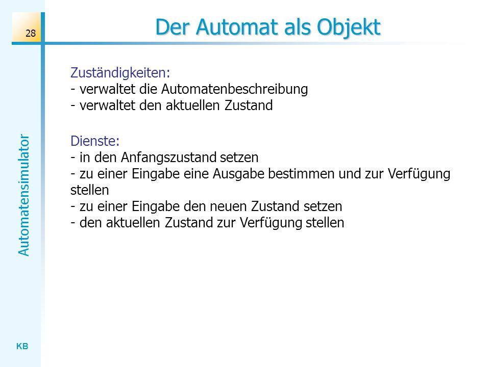 Der Automat als Objekt Zuständigkeiten: - verwaltet die Automatenbeschreibung - verwaltet den aktuellen Zustand.