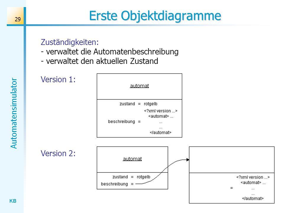 Erste Objektdiagramme