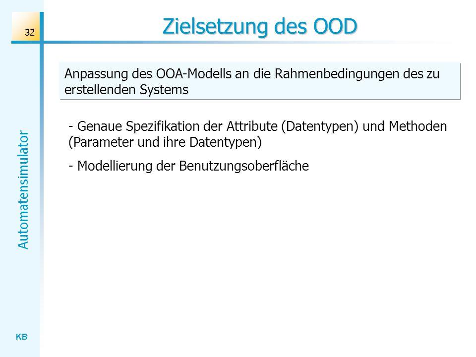 Zielsetzung des OOD Anpassung des OOA-Modells an die Rahmenbedingungen des zu erstellenden Systems.