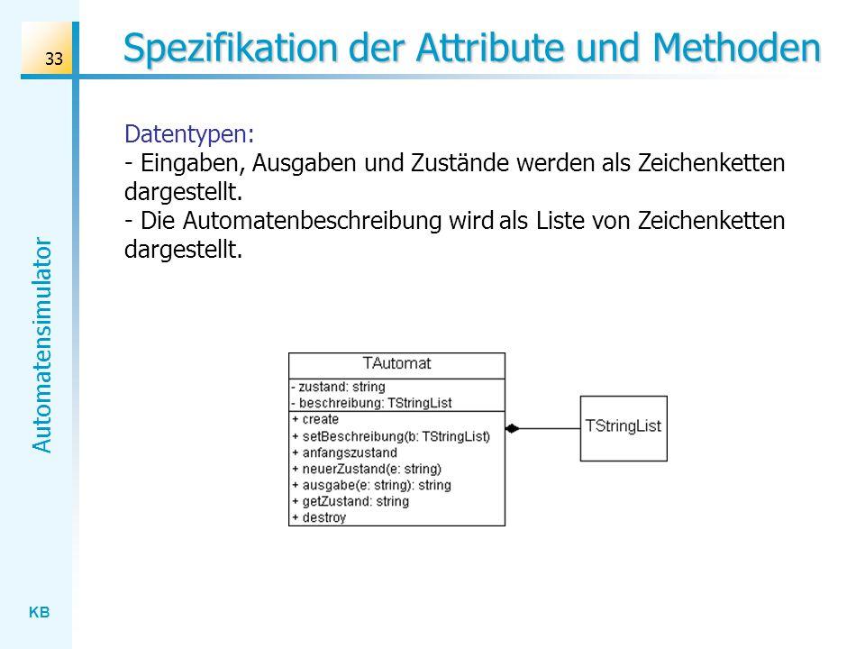 Spezifikation der Attribute und Methoden