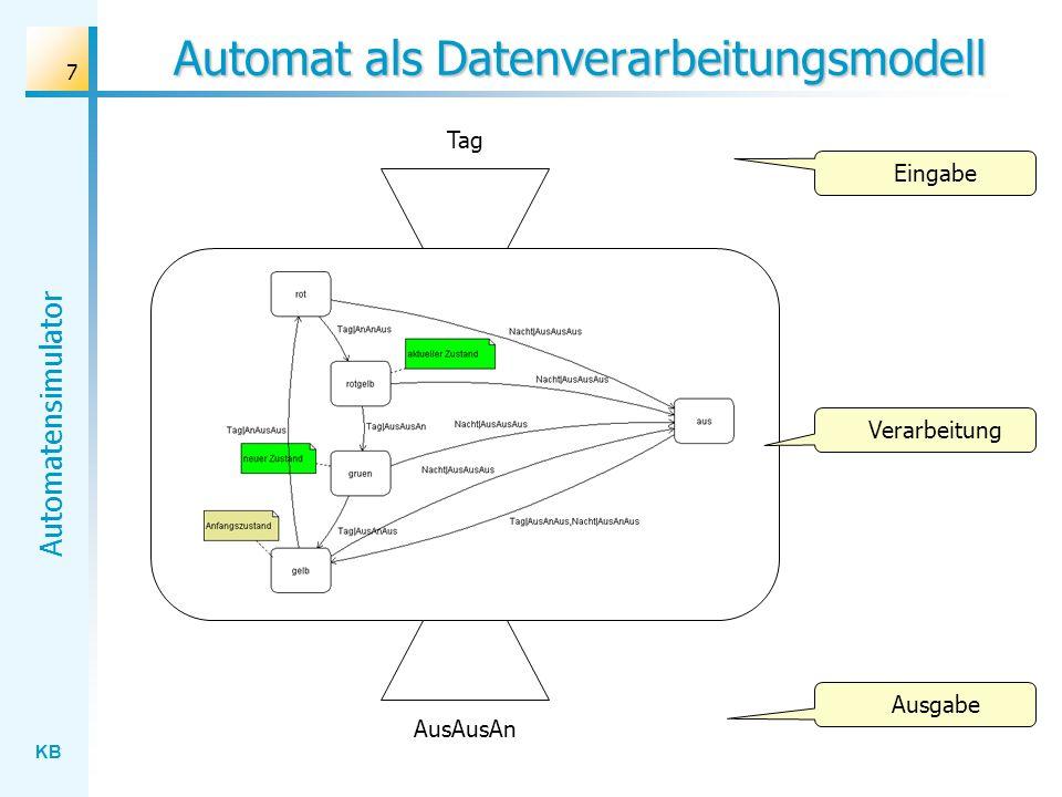 Automat als Datenverarbeitungsmodell