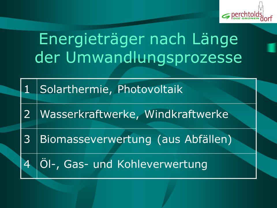 Energieträger nach Länge der Umwandlungsprozesse
