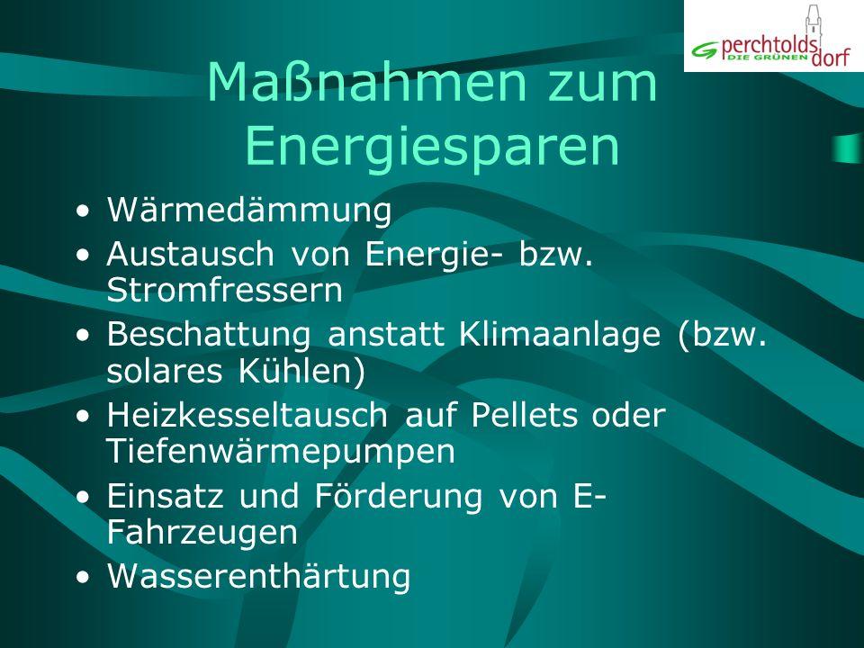 Maßnahmen zum Energiesparen