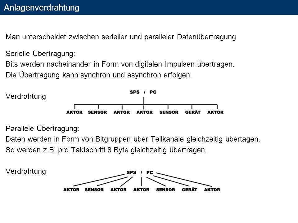Anlagenverdrahtung Man unterscheidet zwischen serieller und paralleler Datenübertragung. Serielle Übertragung: