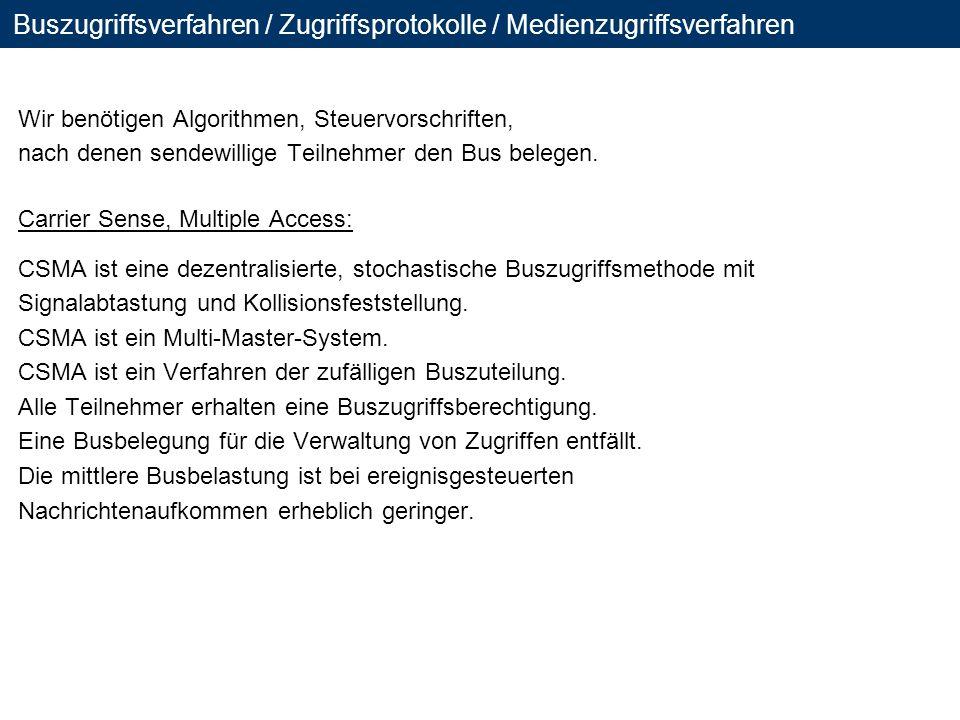 Buszugriffsverfahren / Zugriffsprotokolle / Medienzugriffsverfahren