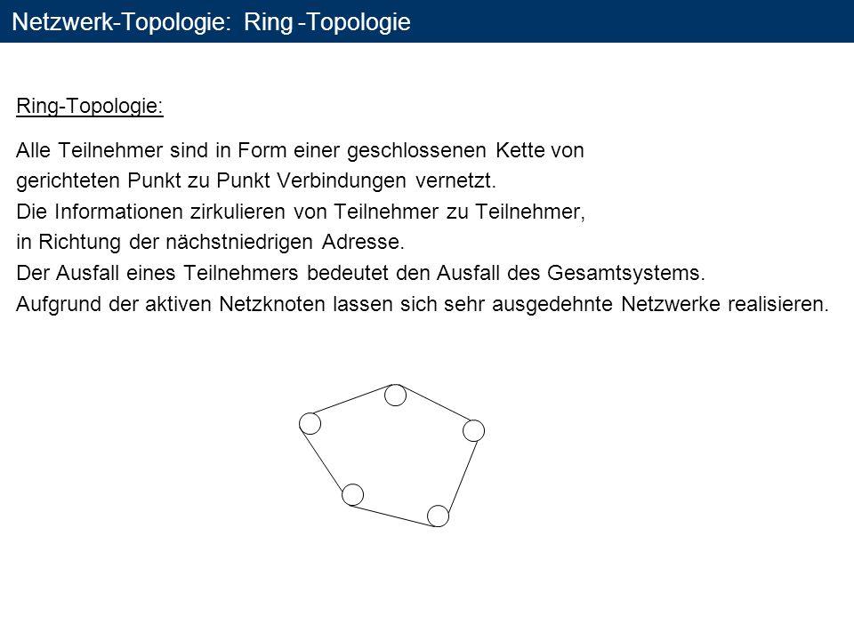 Netzwerk-Topologie: Ring -Topologie