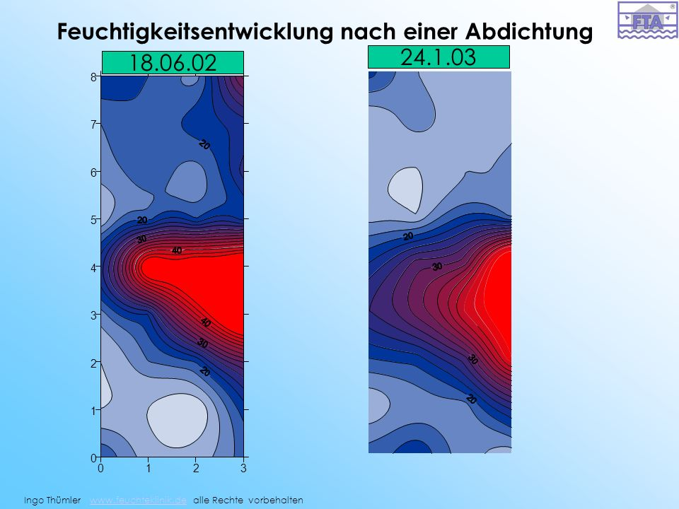 Feuchtigkeitsentwicklung nach einer Abdichtung 24.1.03 18.06.02