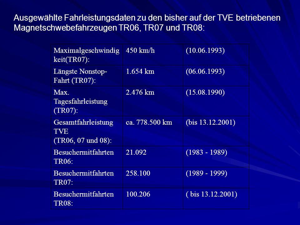 Ausgewählte Fahrleistungsdaten zu den bisher auf der TVE betriebenen Magnetschwebefahrzeugen TR06, TR07 und TR08: