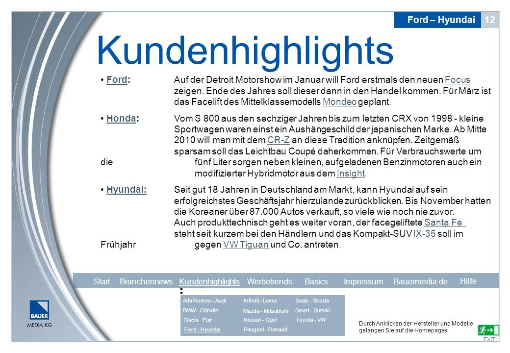 Kundenhighlights Ford – Hyundai 12