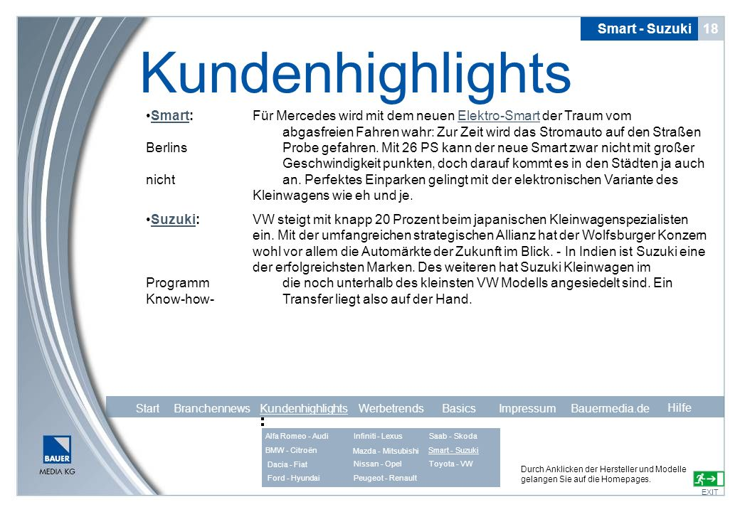 Kundenhighlights Smart - Suzuki 18