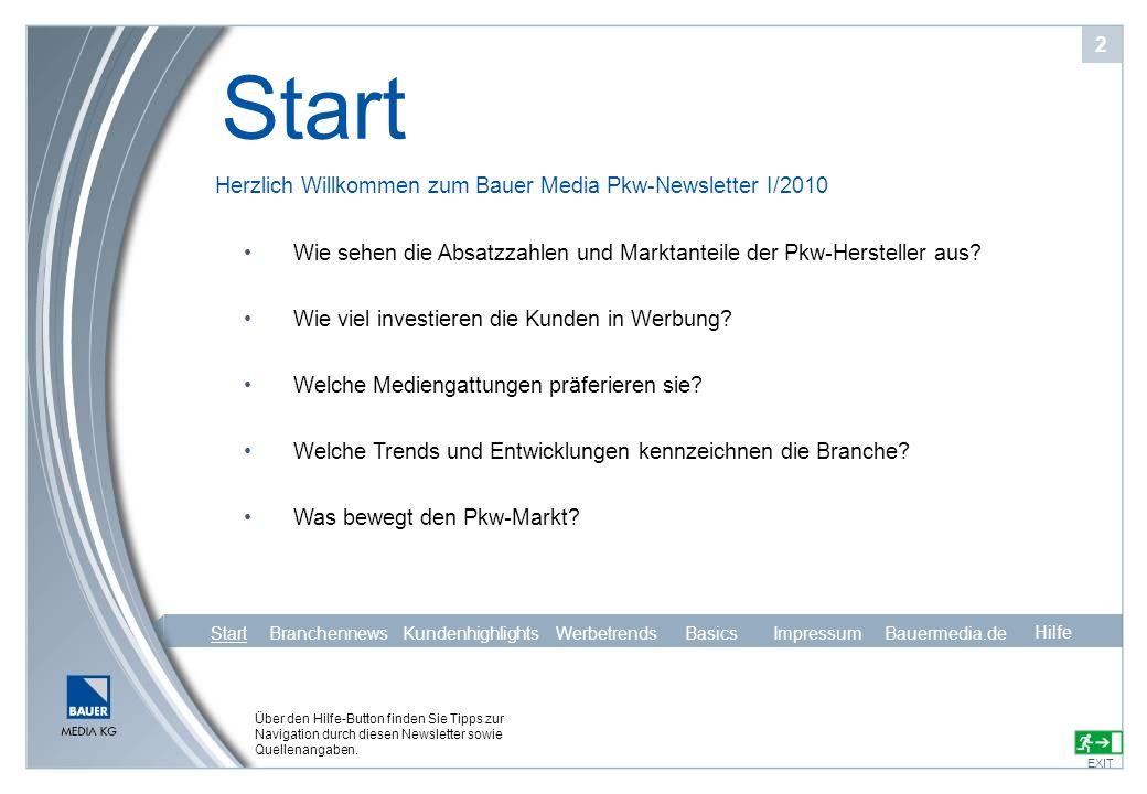 Start Herzlich Willkommen zum Bauer Media Pkw-Newsletter I/2010