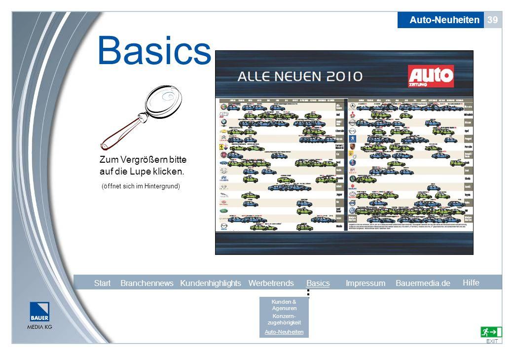 Basics Auto-Neuheiten 39 Zum Vergrößern bitte auf die Lupe klicken.