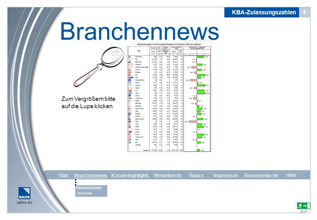 Branchennews KBA-Zulassungszahlen 4 Zum Vergrößern bitte