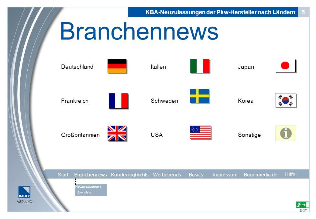 Branchennews KBA-Neuzulassungen der Pkw-Hersteller nach Ländern 5