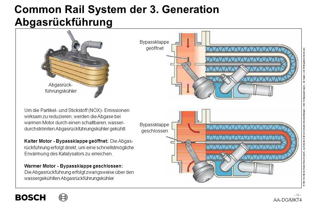 Abgasrückführung Titel: CRS - Kraftstoffsystem mit CP 3