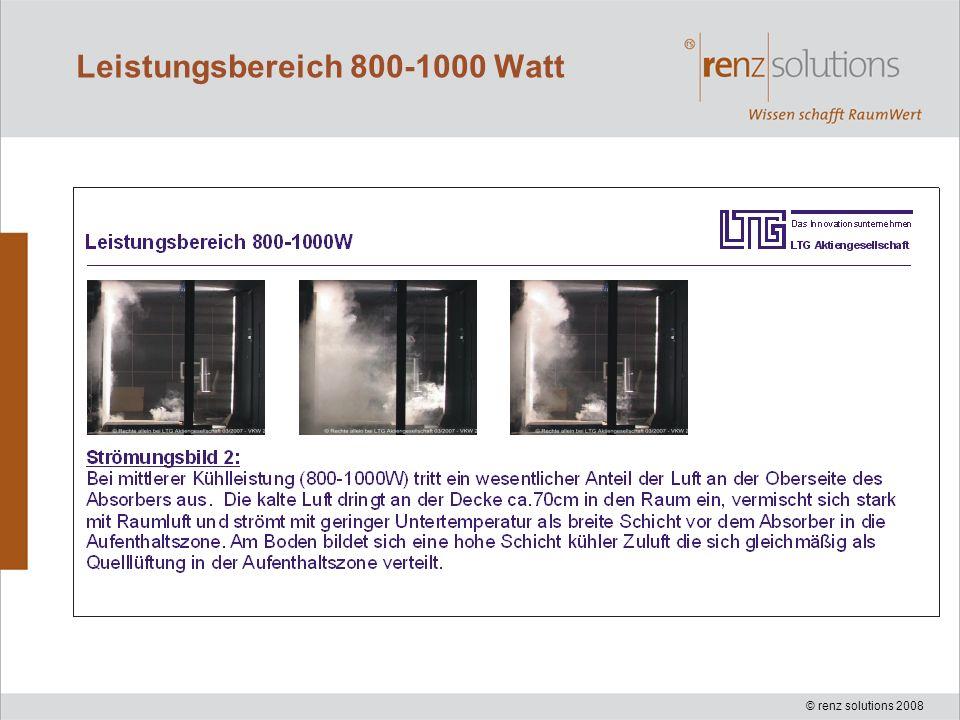 Leistungsbereich 800-1000 Watt