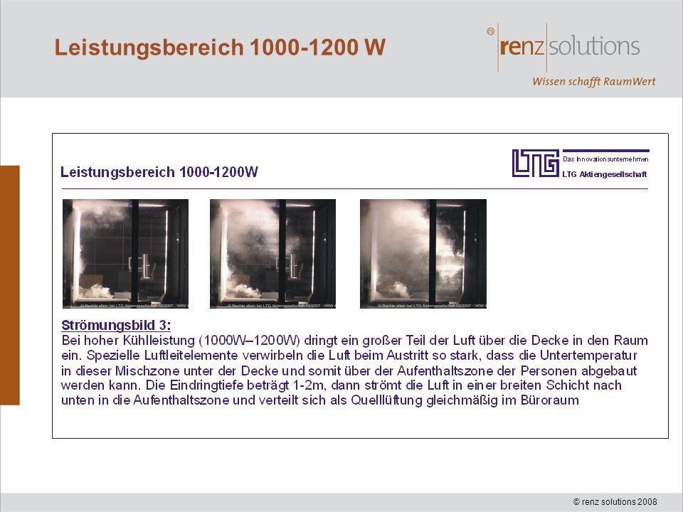 Leistungsbereich 1000-1200 W © renz solutions 2008