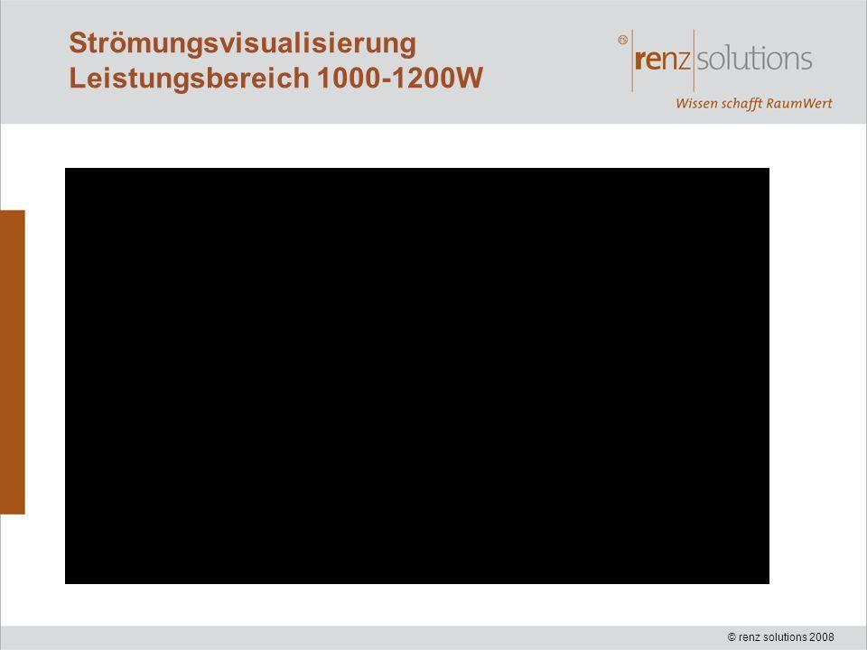 Strömungsvisualisierung Leistungsbereich 1000-1200W